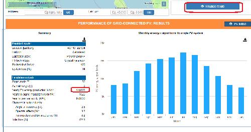 Υπολογισμός απόδοσης φωτοβολταϊκών πάνελ εγκατάστασης - PVGIS